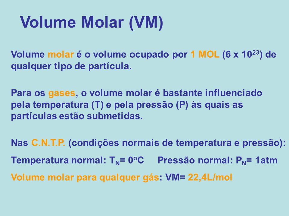 Volume Molar (VM) Volume molar é o volume ocupado por 1 MOL (6 x 1023) de qualquer tipo de partícula.