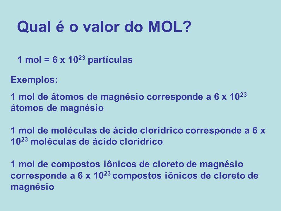 Qual é o valor do MOL 1 mol = 6 x 1023 partículas Exemplos:
