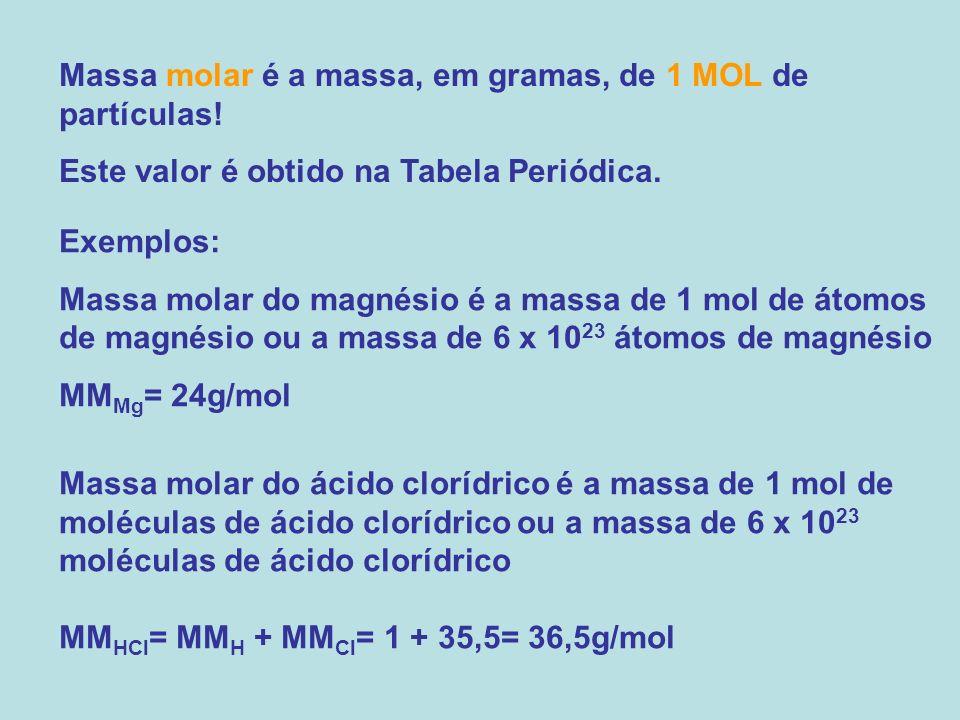 Massa molar é a massa, em gramas, de 1 MOL de partículas!