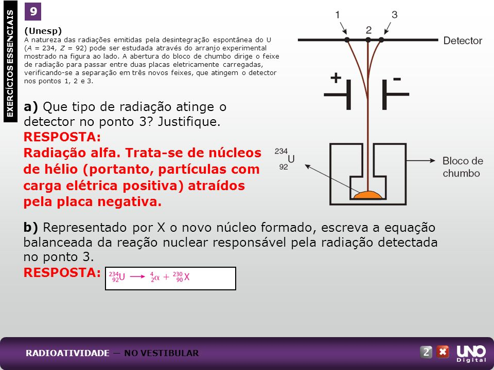 a) Que tipo de radiação atinge o detector no ponto 3 Justifique.