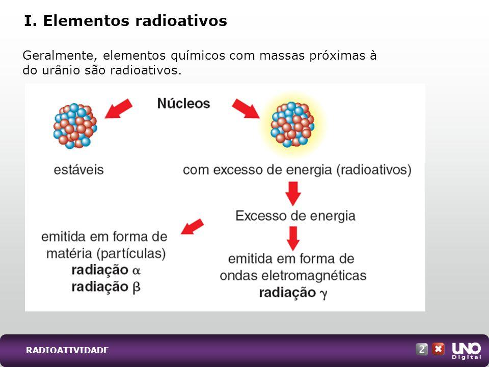 I. Elementos radioativos