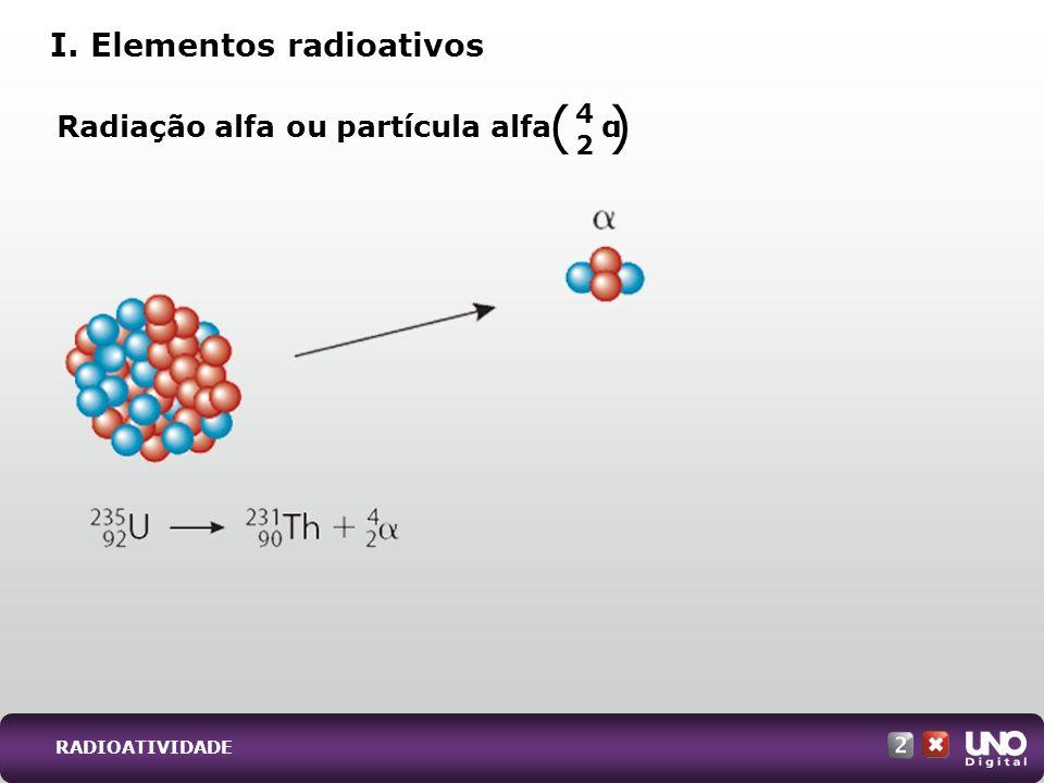 ( ) I. Elementos radioativos Radiação alfa ou partícula alfa α 4 2