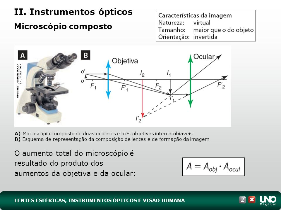 II. Instrumentos ópticos