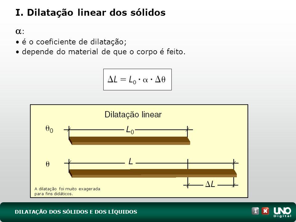 I. Dilatação linear dos sólidos