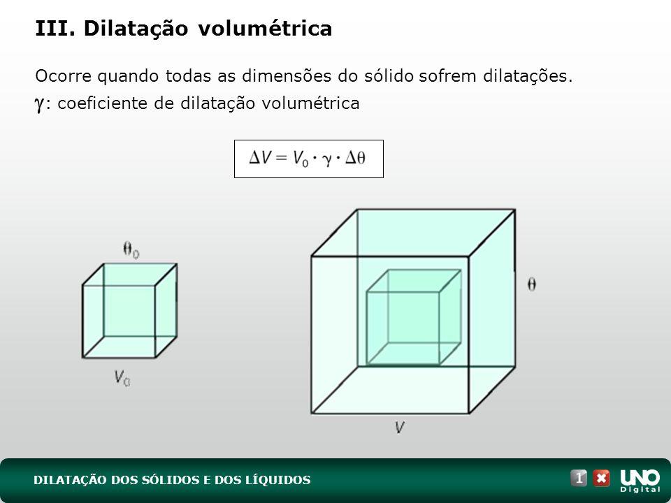 III. Dilatação volumétrica