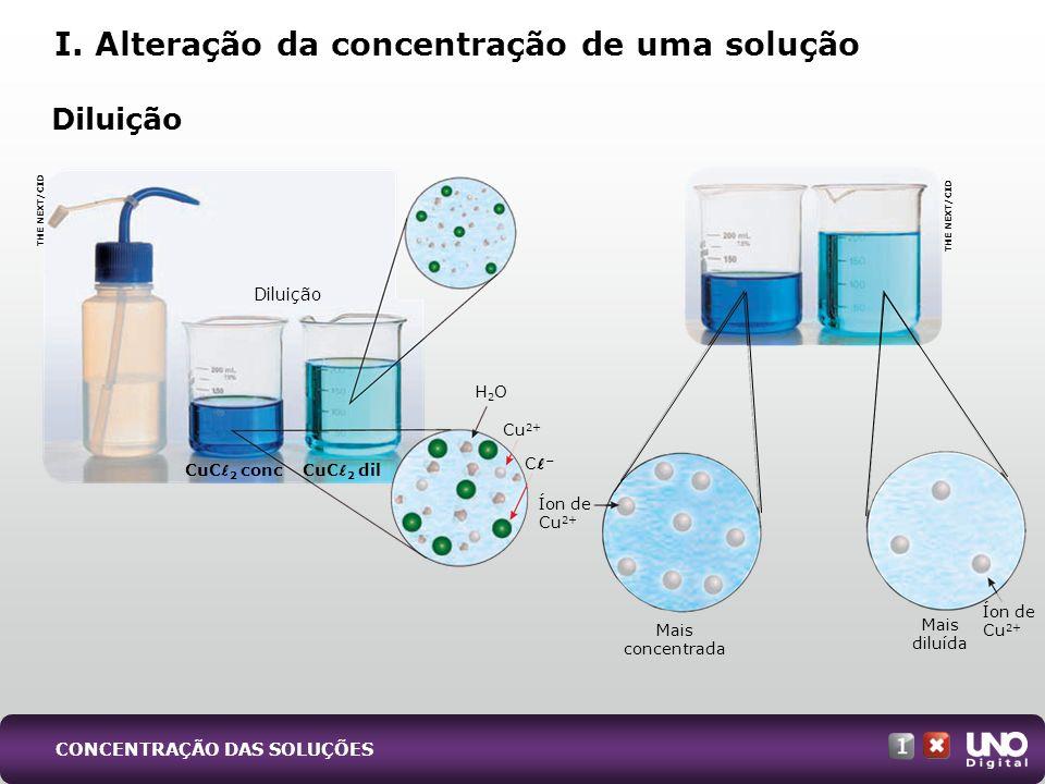 I. Alteração da concentração de uma solução