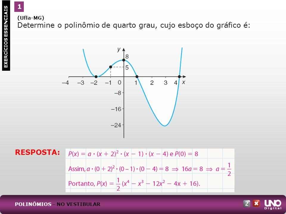 Determine o polinômio de quarto grau, cujo esboço do gráfico é:
