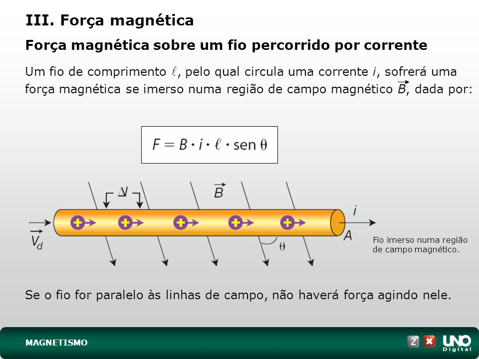 Força magnética sobre um fio percorrido por corrente