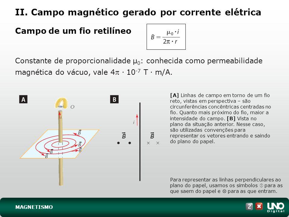II. Campo magnético gerado por corrente elétrica