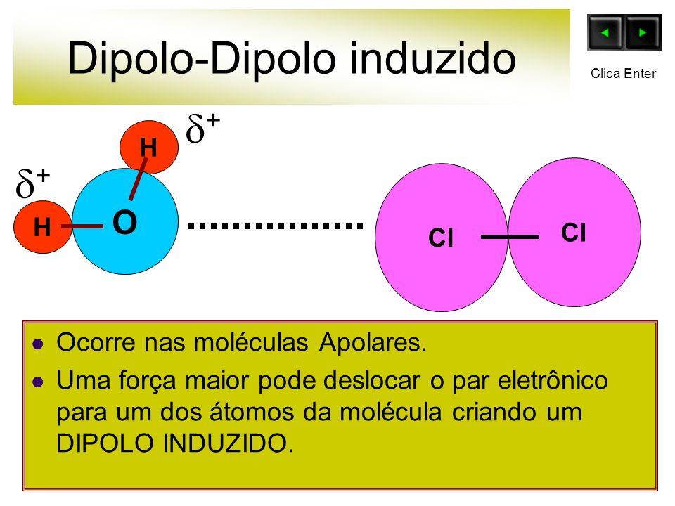 Dipolo-Dipolo induzido