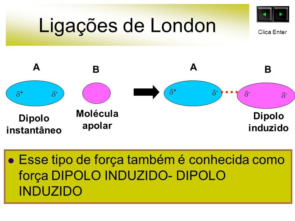 Ligações de London Clica Enter. A. A. B. B. + + - - - - Molécula. apolar. Dipolo.
