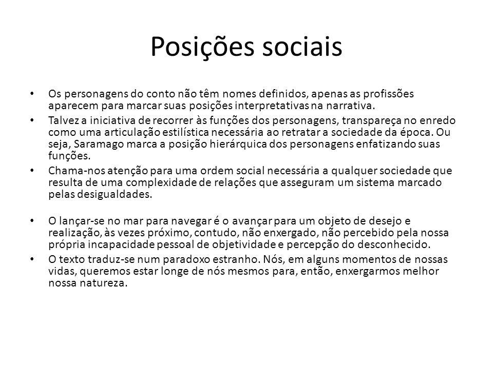 Posições sociais