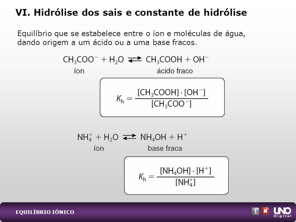 VI. Hidrólise dos sais e constante de hidrólise