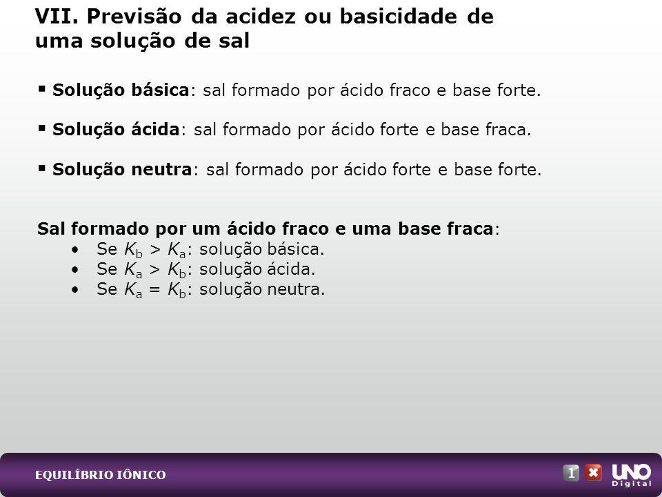 VII. Previsão da acidez ou basicidade de uma solução de sal
