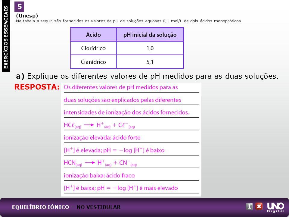 a) Explique os diferentes valores de pH medidos para as duas soluções.