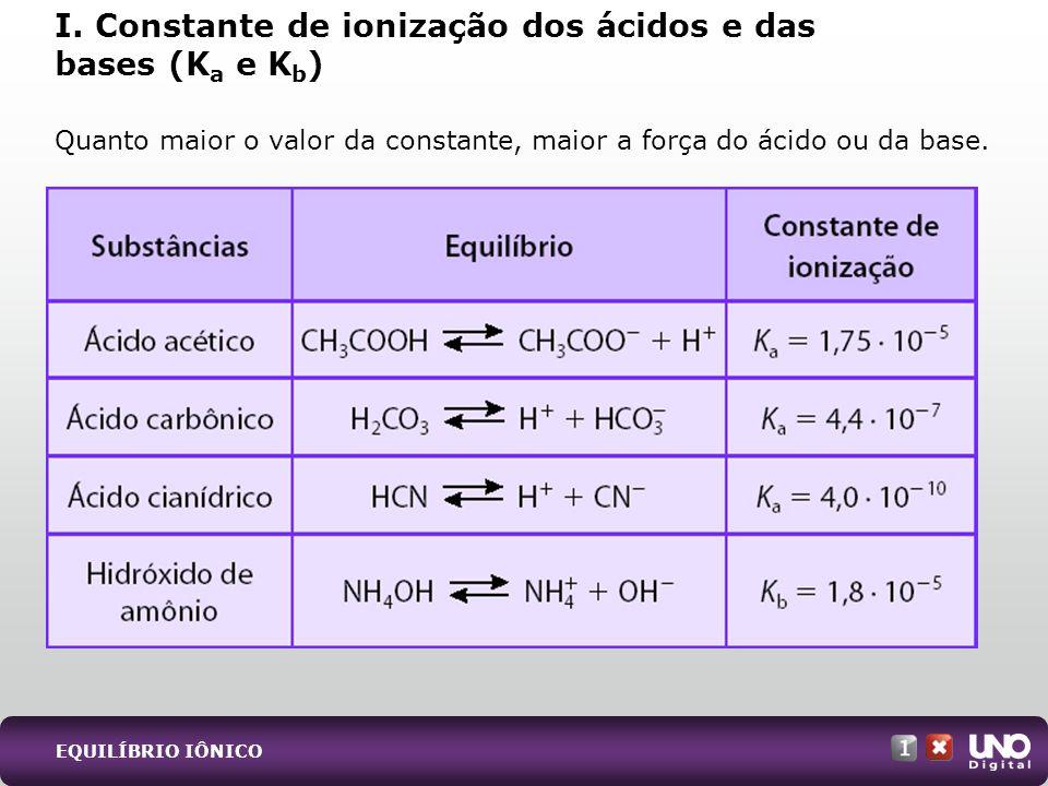 I. Constante de ionização dos ácidos e das bases (Ka e Kb)