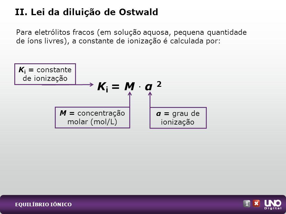 II. Lei da diluição de Ostwald