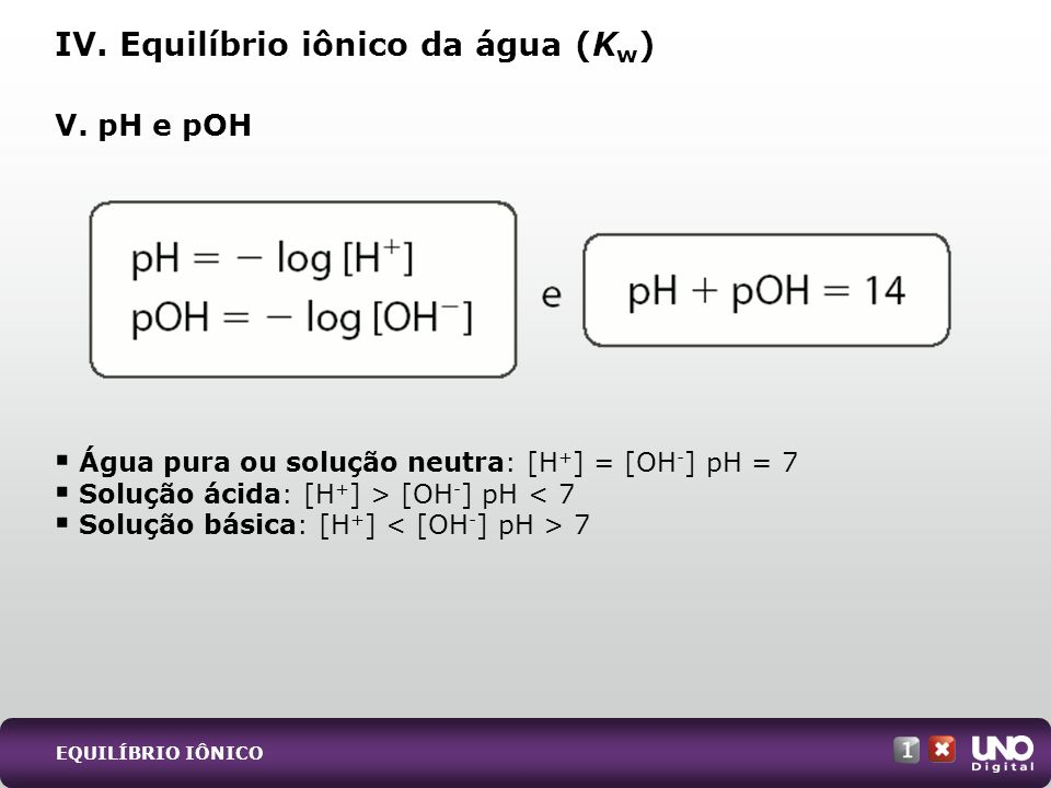 IV. Equilíbrio iônico da água (Kw)