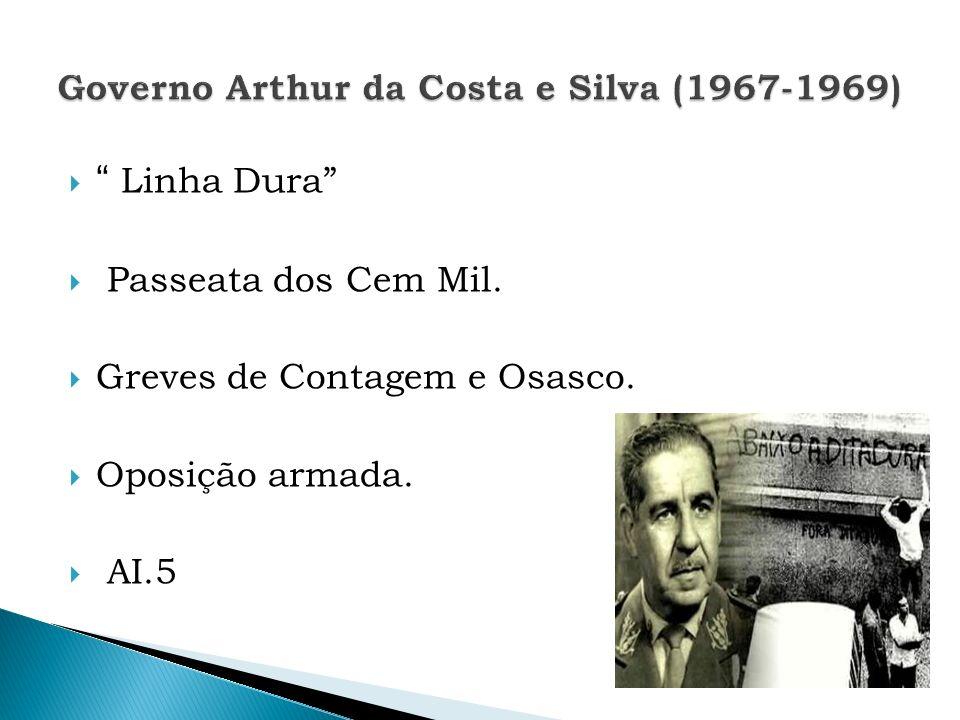 Governo Arthur da Costa e Silva (1967-1969)