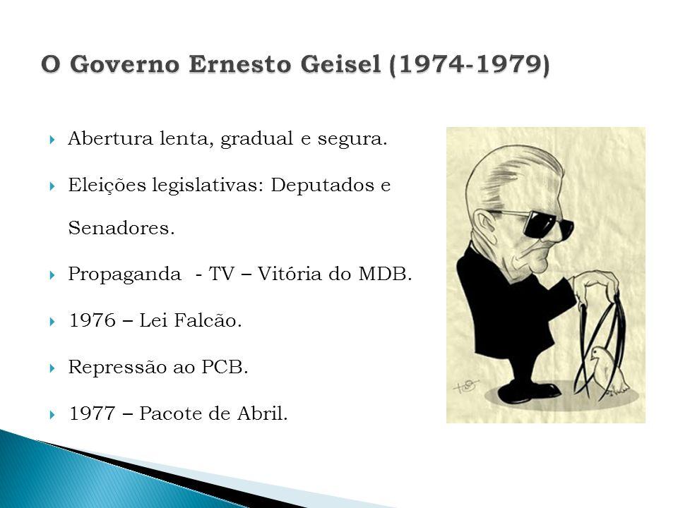 O Governo Ernesto Geisel (1974-1979)