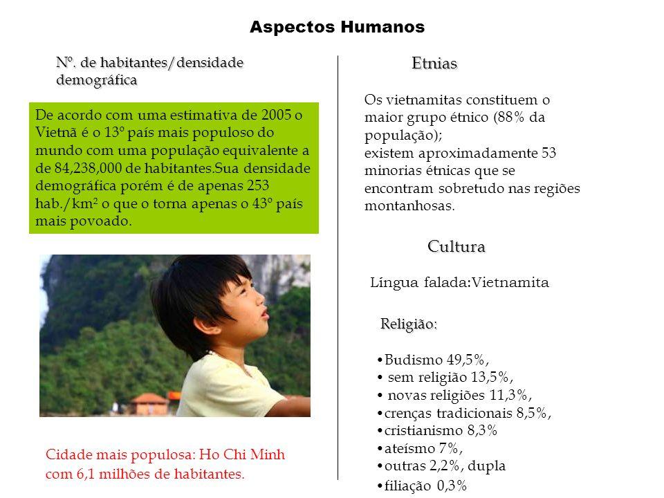 Aspectos Humanos Etnias Cultura