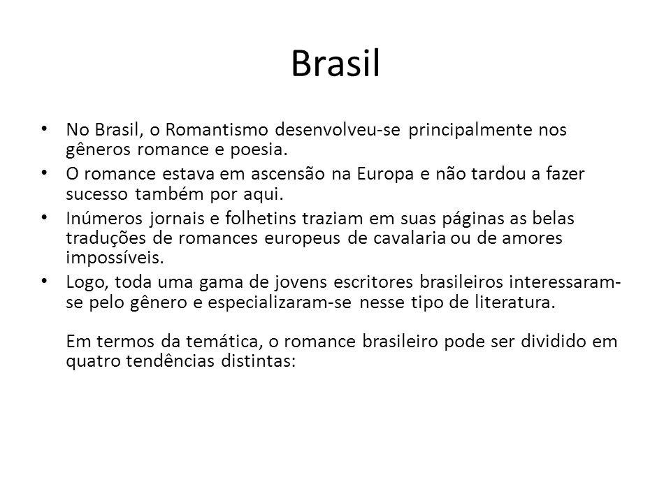 BrasilNo Brasil, o Romantismo desenvolveu-se principalmente nos gêneros romance e poesia.