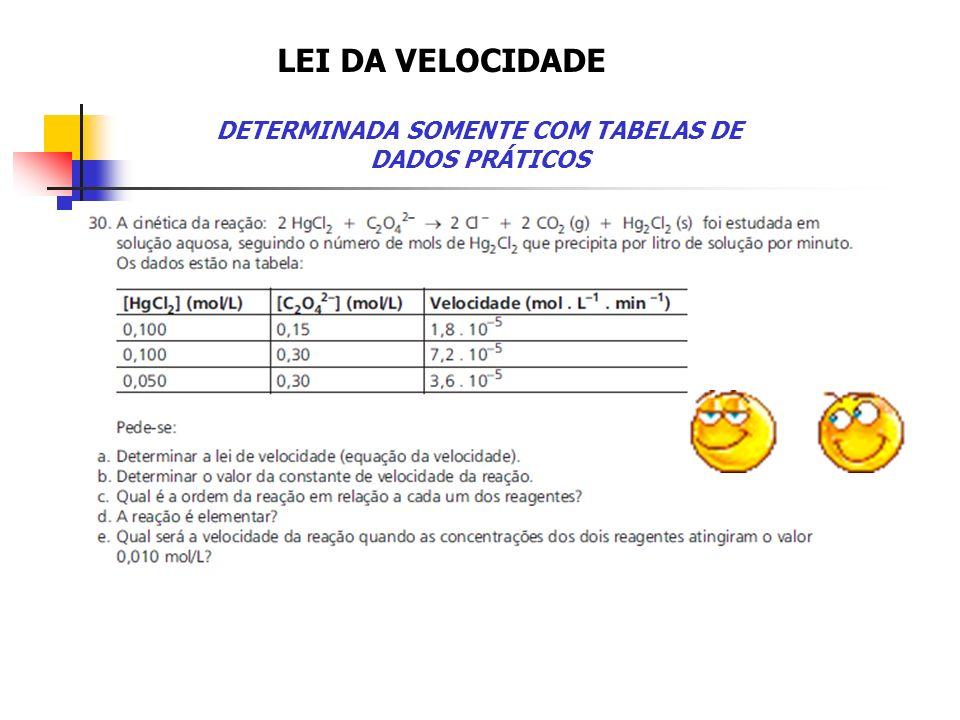 DETERMINADA SOMENTE COM TABELAS DE DADOS PRÁTICOS