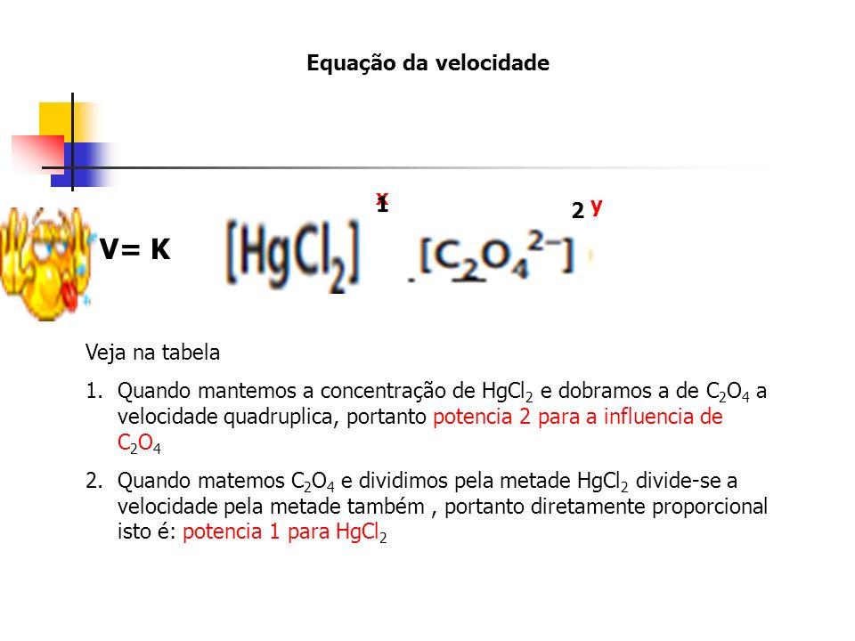 V= K Equação da velocidade x 1 y 2 Veja na tabela