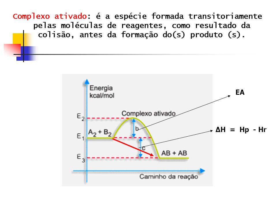 Complexo ativado: é a espécie formada transitoriamente pelas moléculas de reagentes, como resultado da colisão, antes da formação do(s) produto (s).