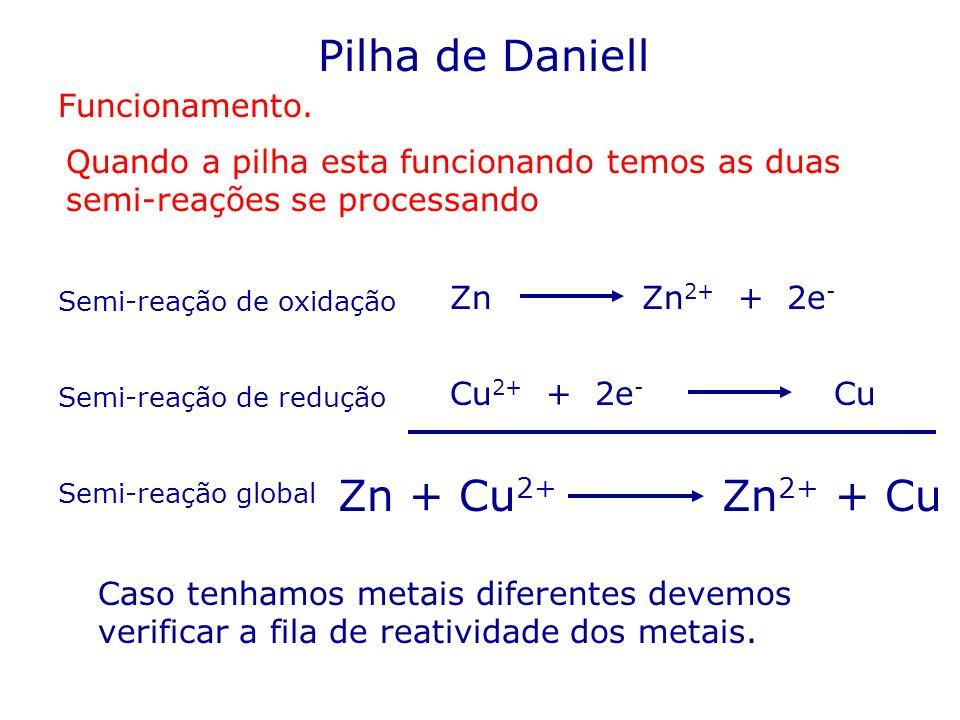 Pilha de Daniell Zn + Cu2+ Zn2+ + Cu Funcionamento.