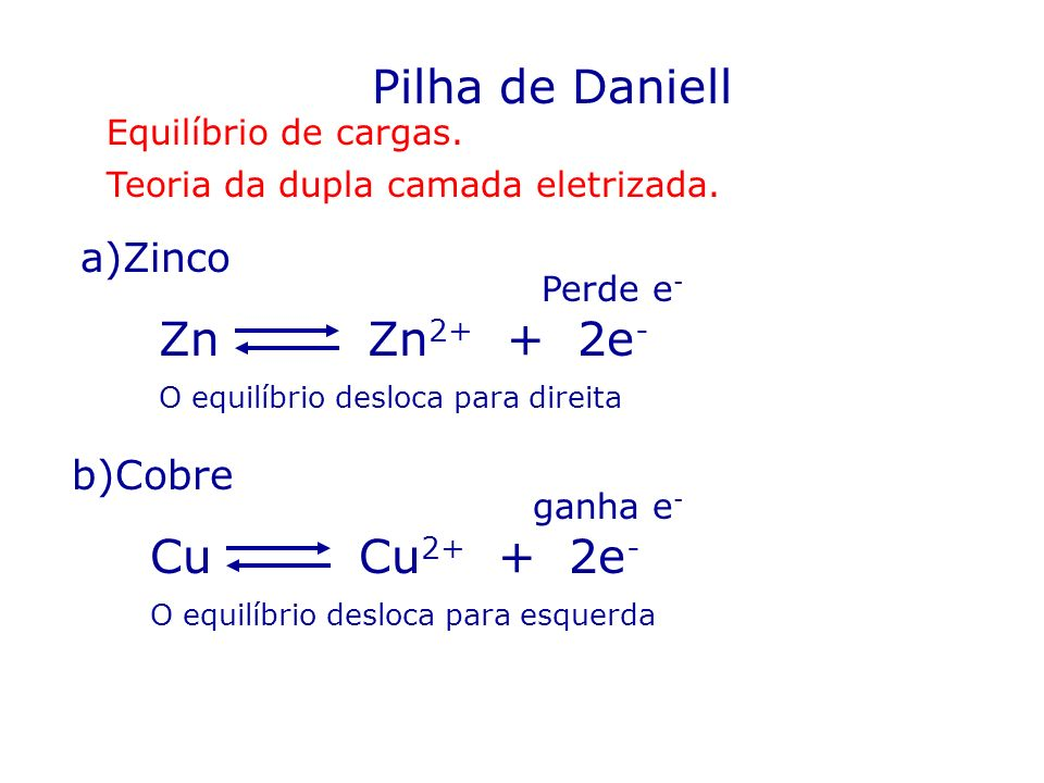 Pilha de Daniell Zn Zn2+ + 2e- Cu Cu2+ + 2e- a)Zinco b)Cobre
