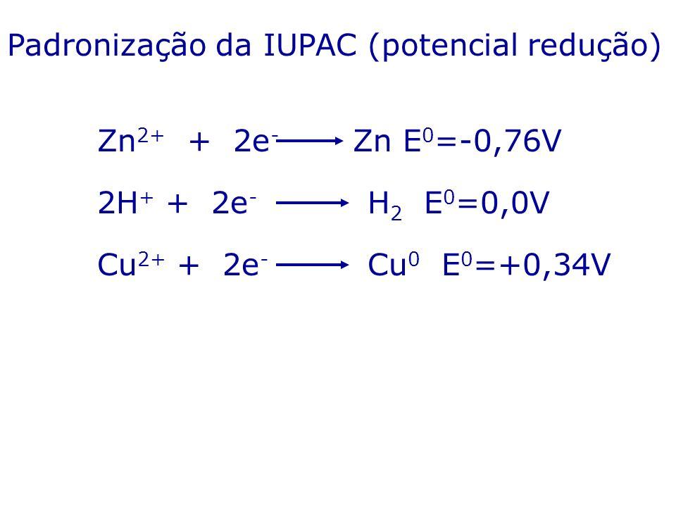 Padronização da IUPAC (potencial redução)