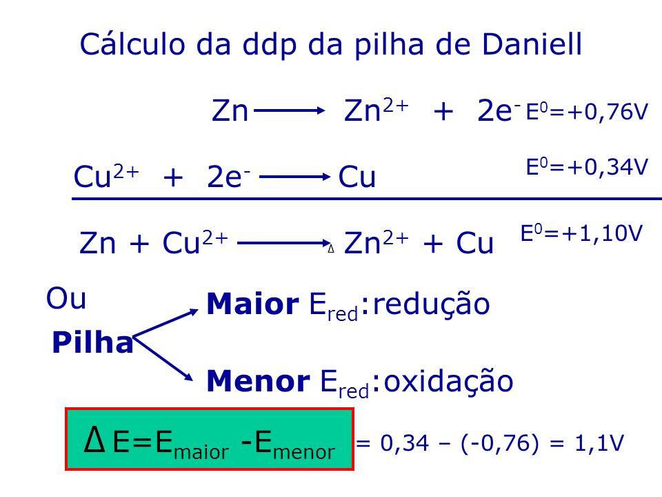 Cálculo da ddp da pilha de Daniell