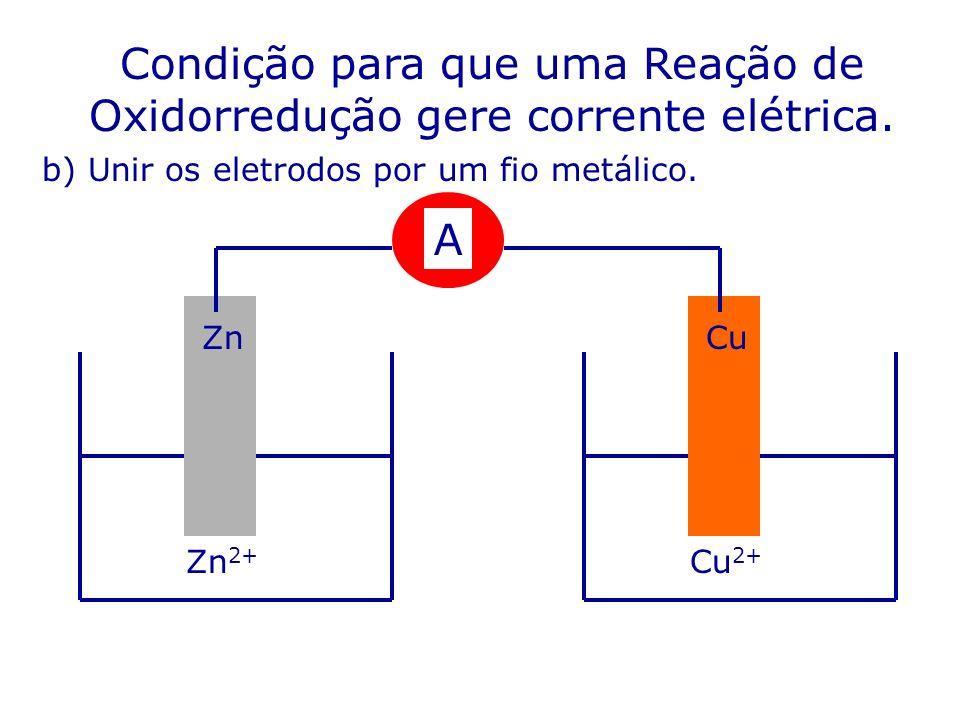 Condição para que uma Reação de Oxidorredução gere corrente elétrica.