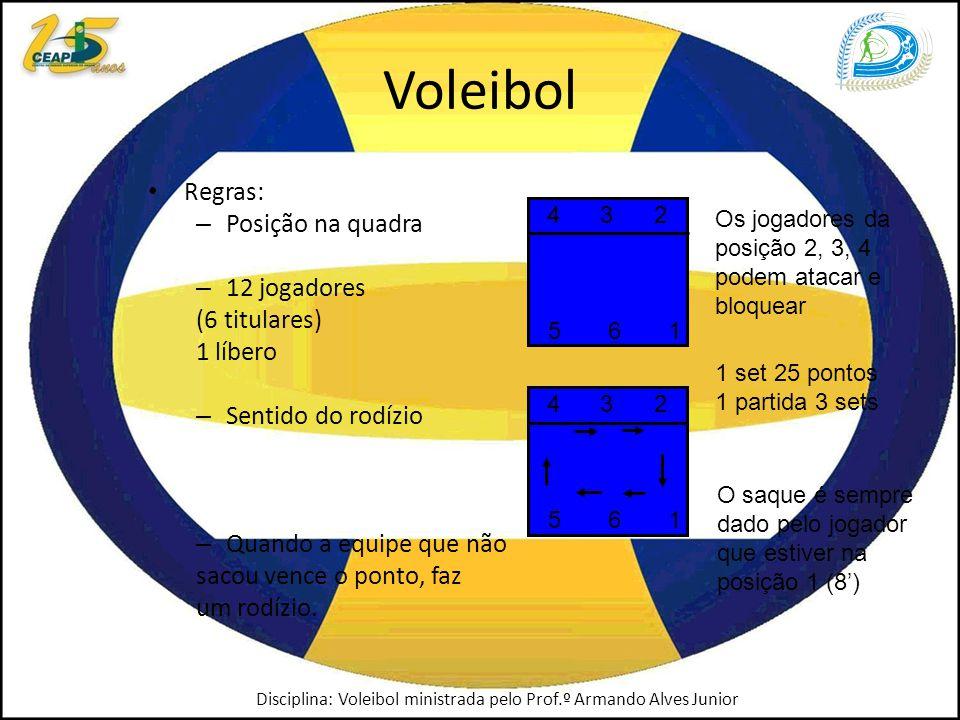 Voleibol Regras: Posição na quadra 12 jogadores (6 titulares) 1 líbero