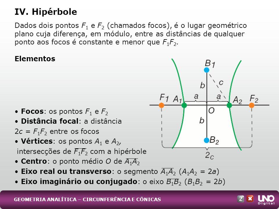 IV. Hipérbole