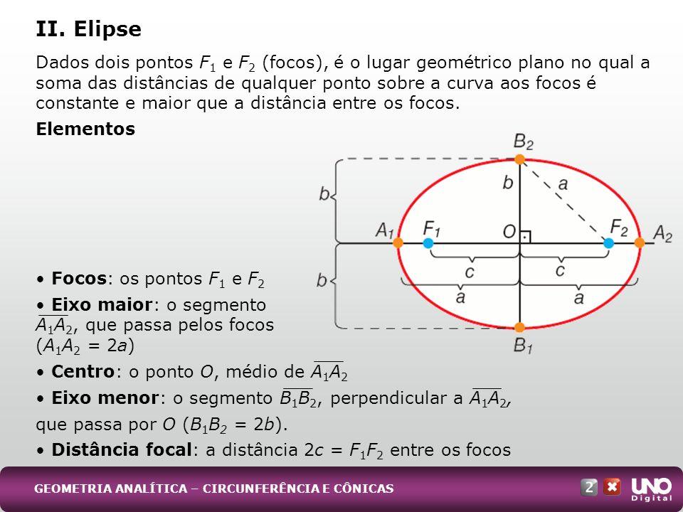 II. Elipse