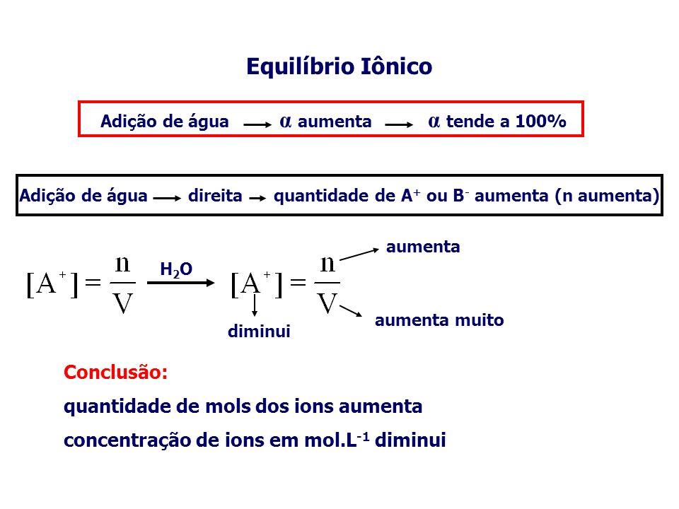 Adição de água direita quantidade de A+ ou B- aumenta (n aumenta)