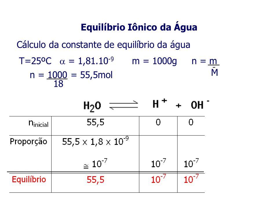 Equilíbrio Iônico da Água