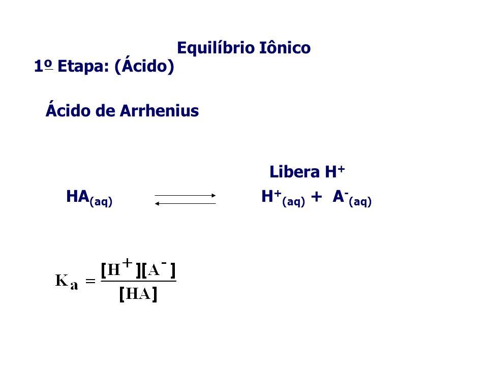 Equilíbrio Iônico 1º Etapa: (Ácido) Ácido de Arrhenius Libera H+ HA(aq) H+(aq) + A-(aq)