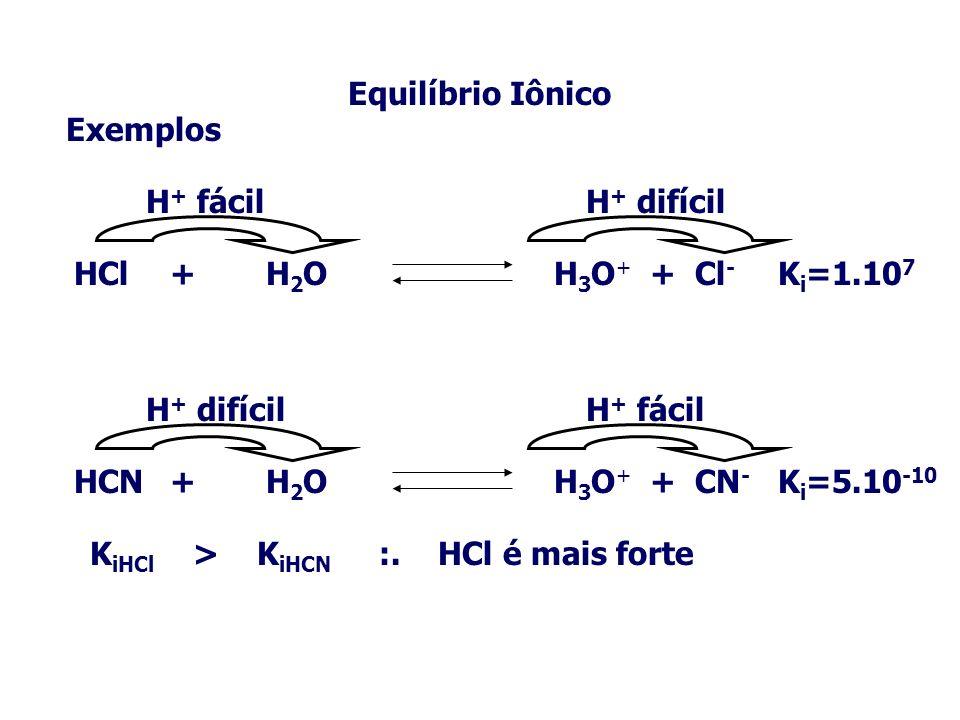 Equilíbrio IônicoExemplos. H+ fácil. H+ difícil. HCl + H2O H3O+ + Cl- Ki=1.107. H+ difícil. H+ fácil.