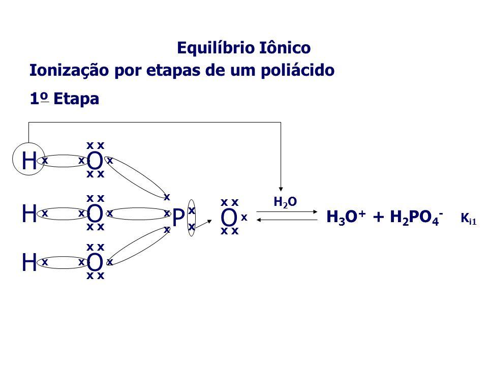 H O H O P O H O Equilíbrio Iônico Ionização por etapas de um poliácido