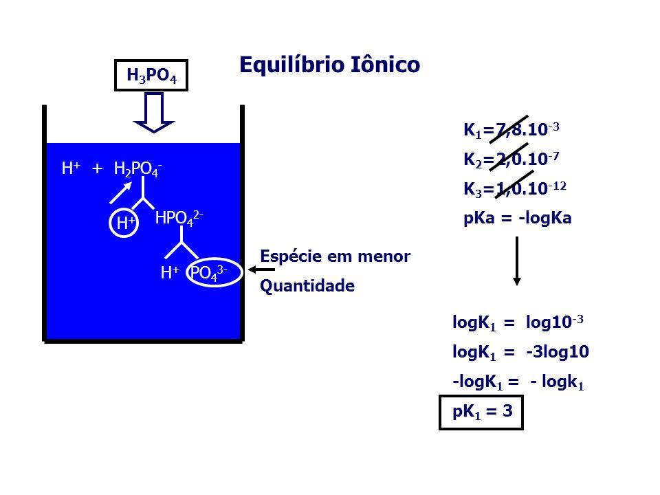 Equilíbrio Iônico H3PO4 K1=7,8.10-3 K2=2,0.10-7 K3=1,0.10-12
