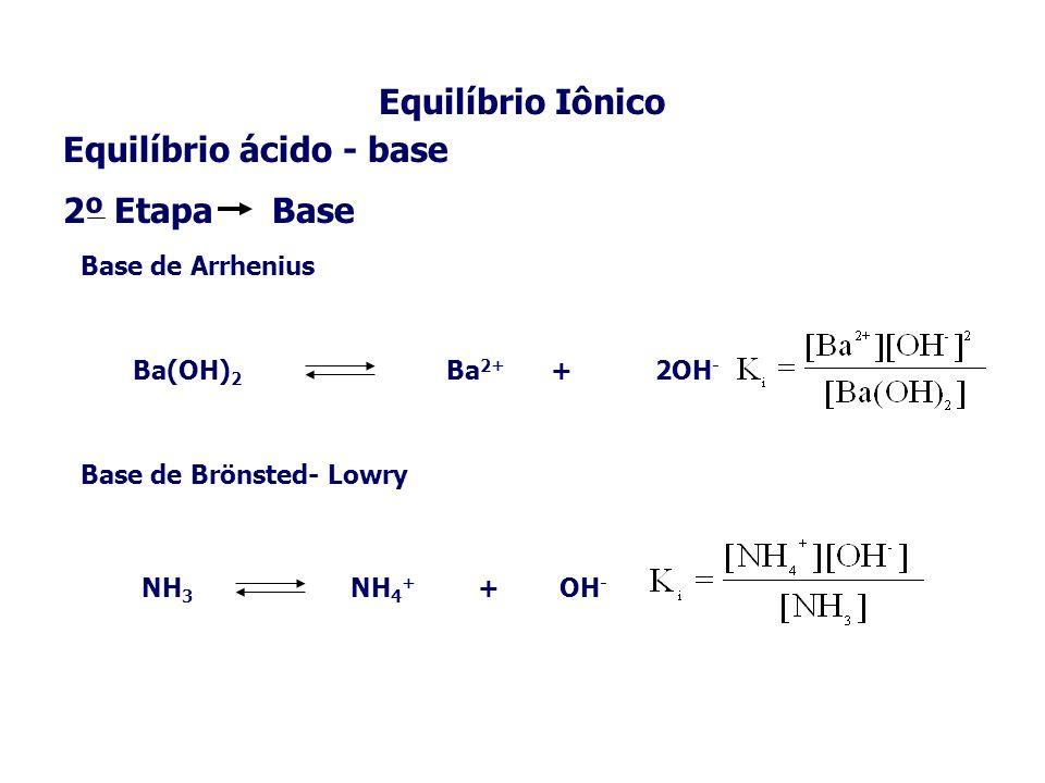 Equilíbrio ácido - base