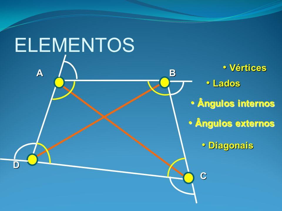 ELEMENTOS Vértices Lados Ângulos internos Ângulos externos Diagonais A