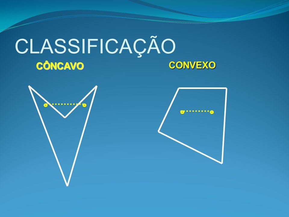 CLASSIFICAÇÃO CONVEXO CÔNCAVO