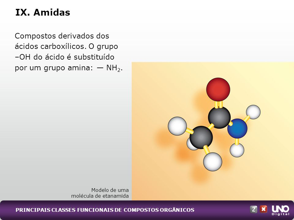 IX. Amidas Compostos derivados dos ácidos carboxílicos. O grupo