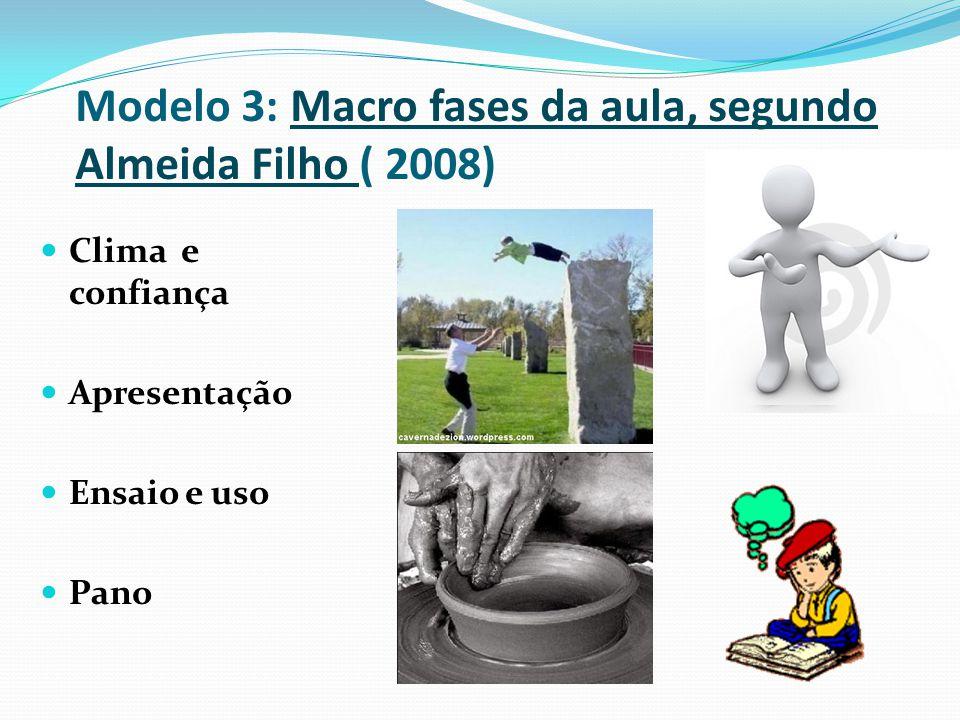 Modelo 3: Macro fases da aula, segundo Almeida Filho ( 2008)
