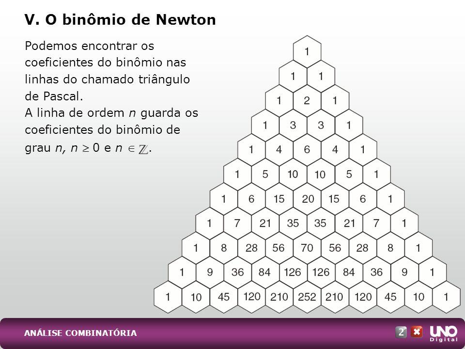 Mat-cad2-top-2 –3 Prova V. O binômio de Newton.
