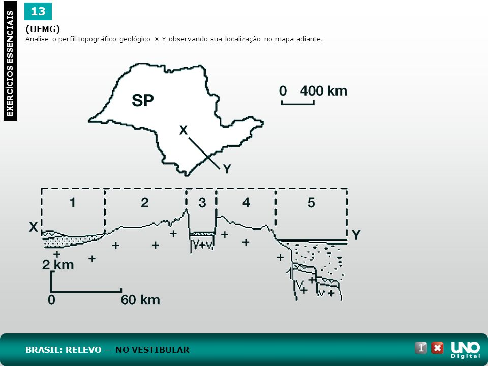 13 Geo-cad-1-top-2- 3 prova (UFMG) BRASIL: RELEVO — NO VESTIBULAR